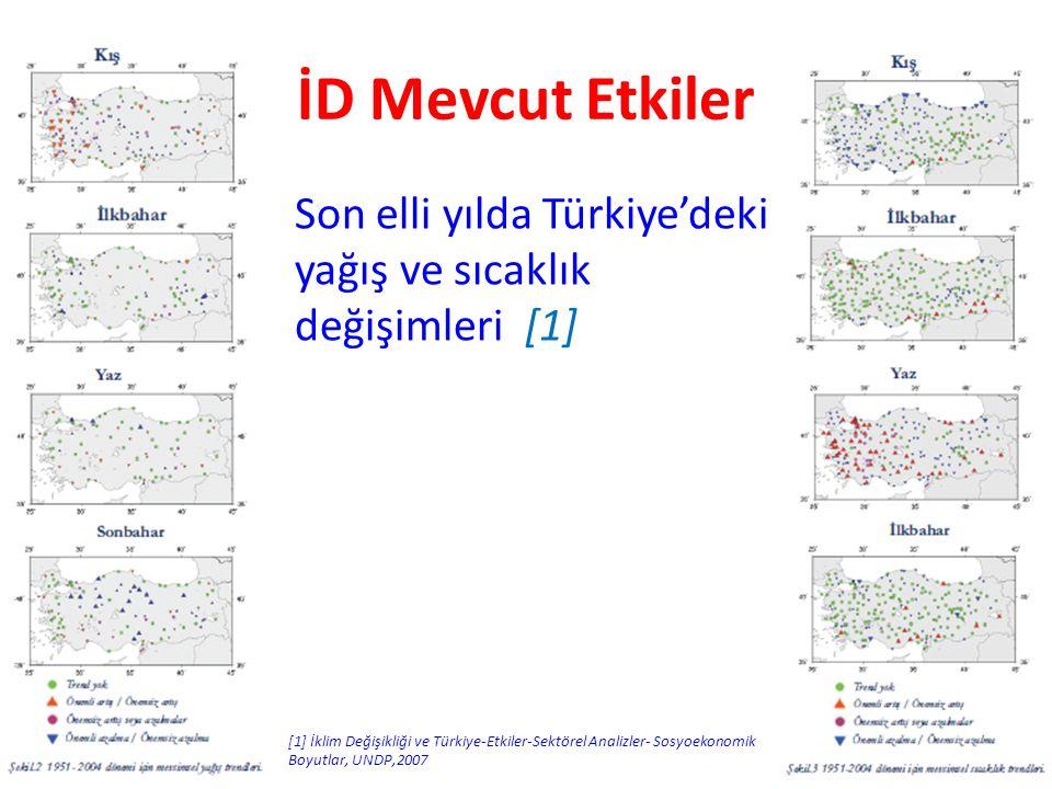 İD Mevcut Etkiler Son elli yılda Türkiye'deki yağış ve sıcaklık değişimleri [1]